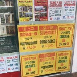 香港、そこは家賃がくそ高い